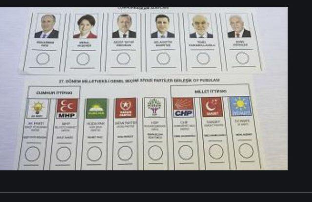 Erdogan slipping in polls explains much of the turmoil in Turkey
