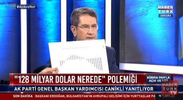 Swapgate: AKP's efforts to justify 128 billion dollar reserve meltdown continue