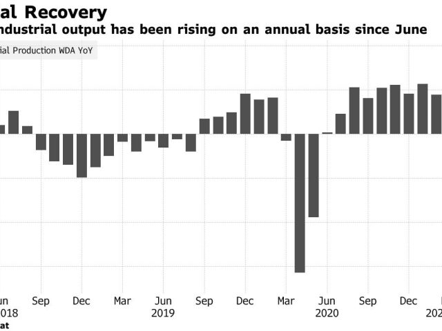 Turkish Economy Likely Outperformed Most Peers But at a Cost