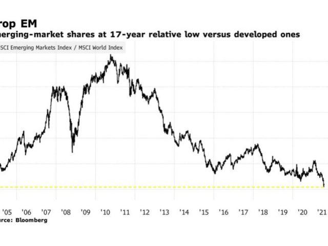 BlackRock: EM facing stagnation
