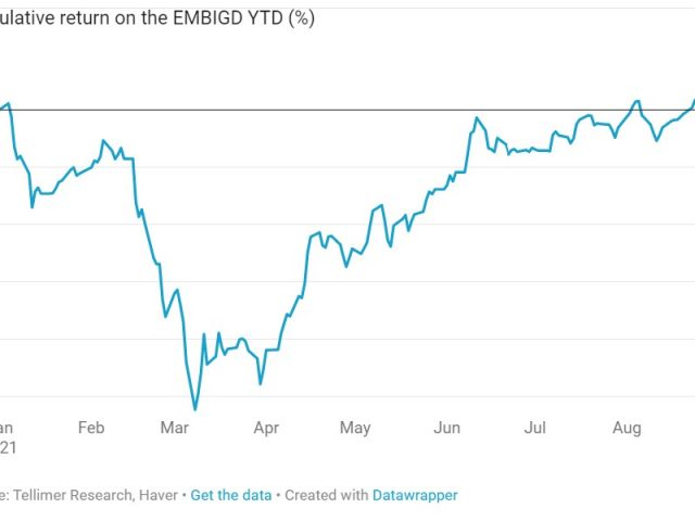 Tellimer's top EM bond picks for Q4 2021